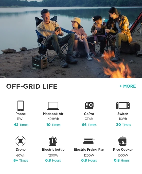 EcoFlow RIVER Max for Off-Grid Life