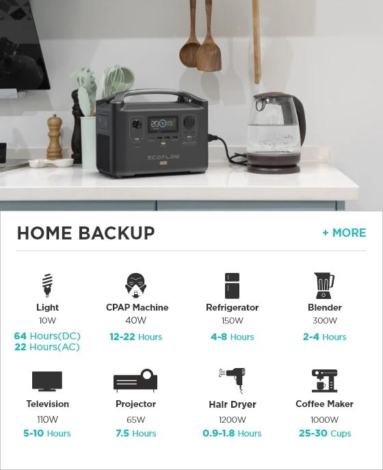EcoFlow RIVER Pro Home Backup