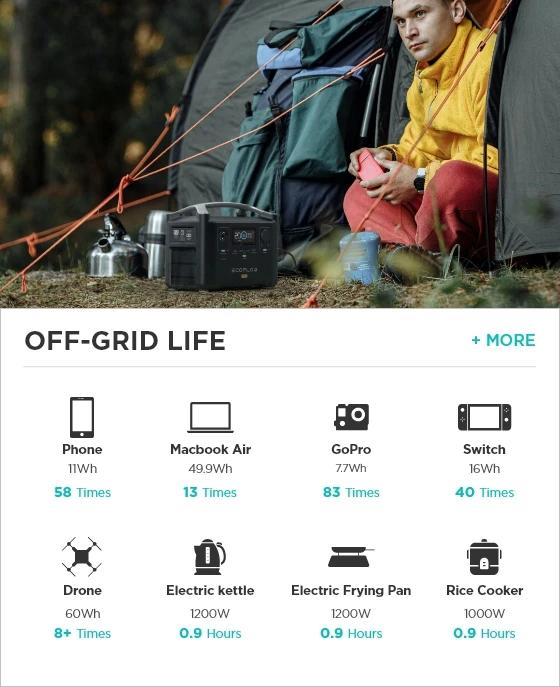 EcoFlow RIVER Pro Off-Grid Life