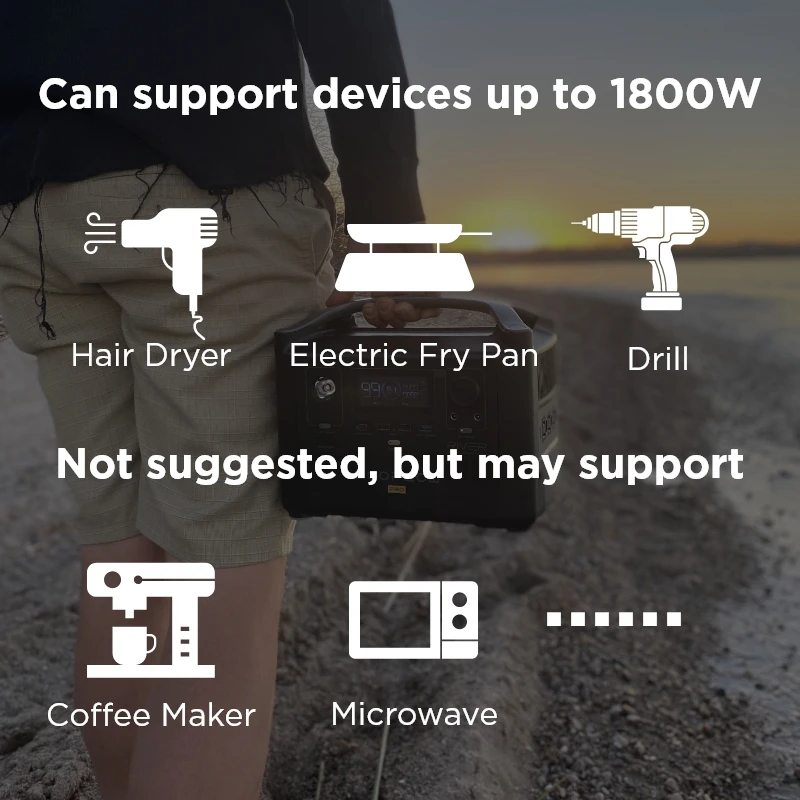 EcoFlow RIVER Pro Power a Wide Range of Devices